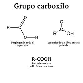 Grupo carboxilo en diferentes representaciones