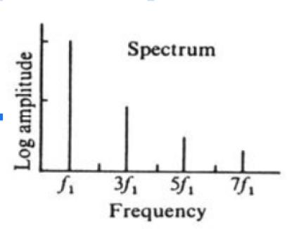Odd harmonic spectrum