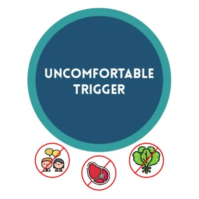 The uncomfortable trigger infographic for How To Quickly Set Up Your Environment To Boost Creativity