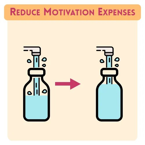 Reduce motivation expenses infographic for How To Strengthen Motivation More Easily With the Regeneration Principle
