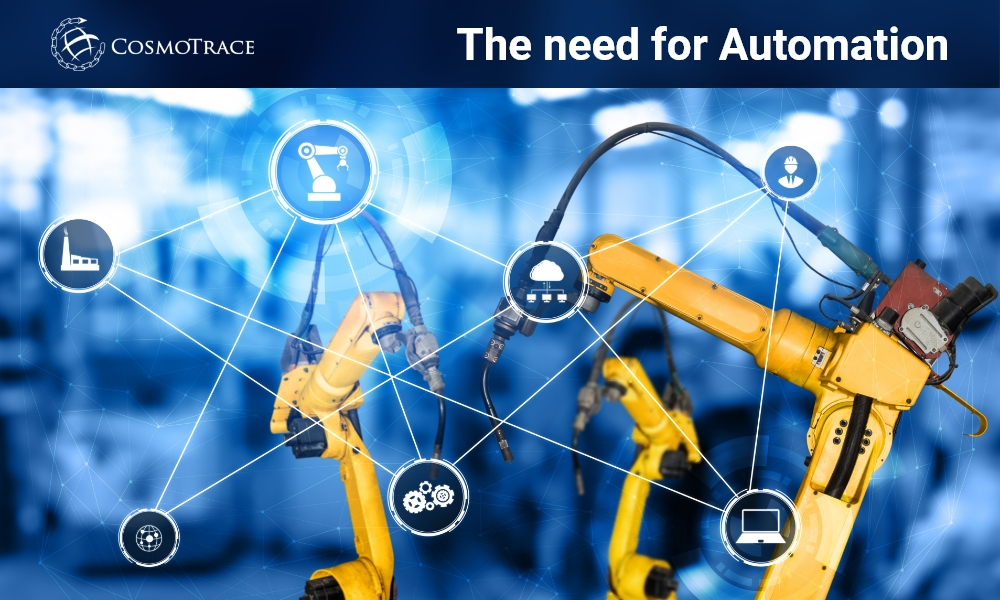 The need for automation