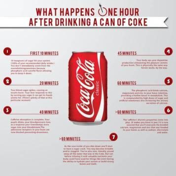 coke graphic