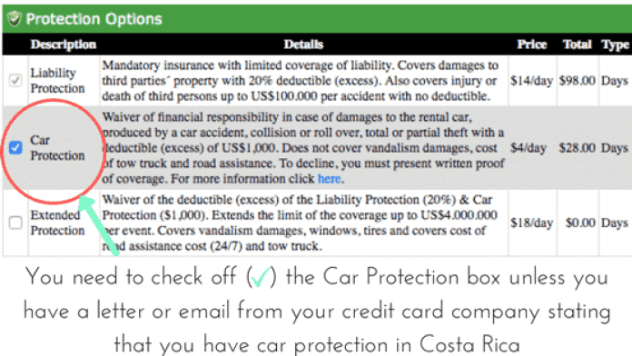Car Rental Insurance For Liability Collision