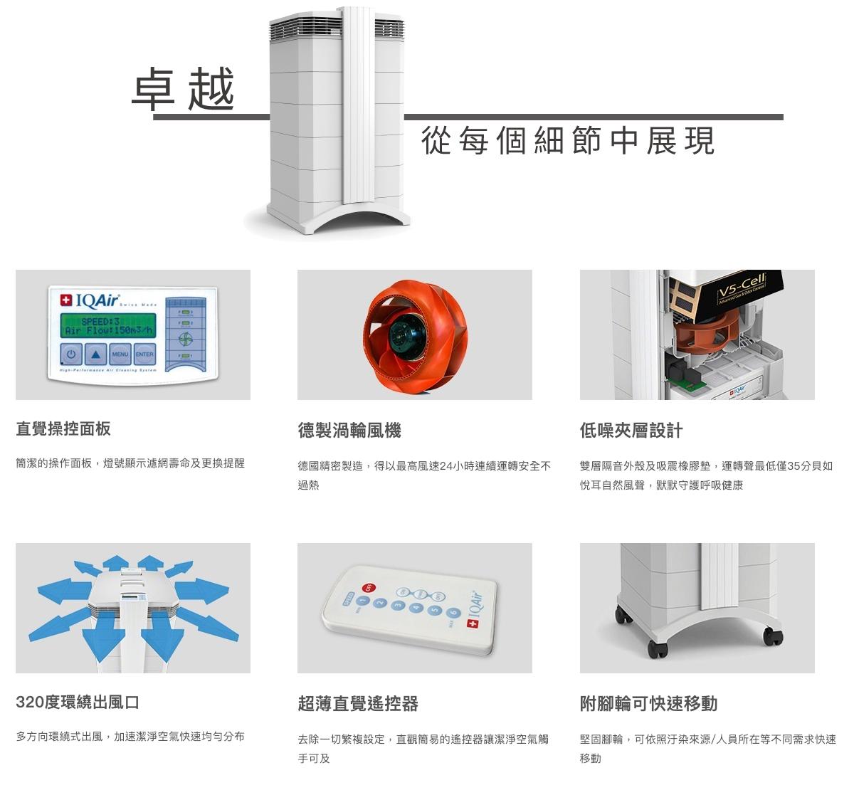 IQAir 空氣淨化系統 (HealthPro 150)   Costco 好市多線上購物