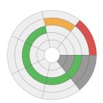 DataStream Process Shield - Apogee ™ Spin Coat, Bake Plate, Hot Plate, Bonder, Debonder