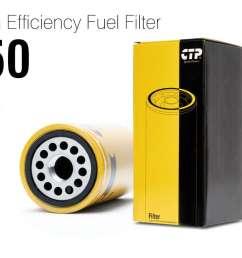aftermarket replacement fuel filter cat 1r 0750 [ 1600 x 800 Pixel ]