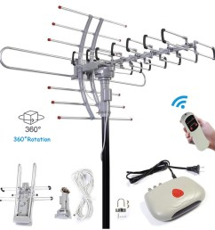 hdtv 1080p outdoor digital 150 mile 360 rotor amplified antenna antennas electronics accessories electronics [ 1200 x 1200 Pixel ]