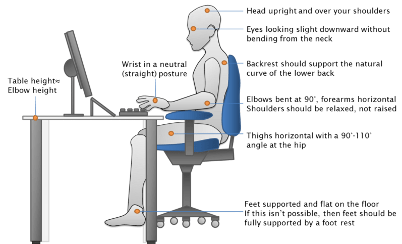 office chair back pain kids haircut how to reduce tips on sitting in a for relief