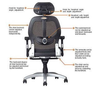 ergonomic chair replacement parts red architects things to know before buying an office