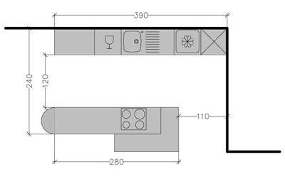 profondeur standard plan de travail cuisine