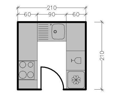 13 Plans Pour Une Cuisine Ferme De 3 9 M2 Ct Maison