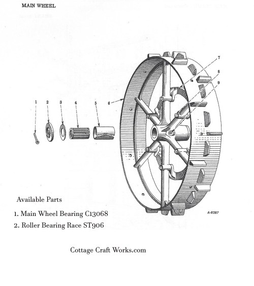small resolution of diagram of wheel bearing