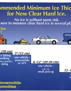 Ice thickness chart also cottagelink magazine safety on the rh