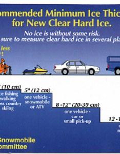 Cottagelink magazine safety on the ice chart also keninamas rh