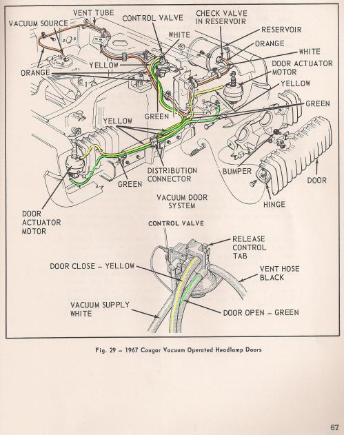 small resolution of 1967 headlight vacuum line routing early