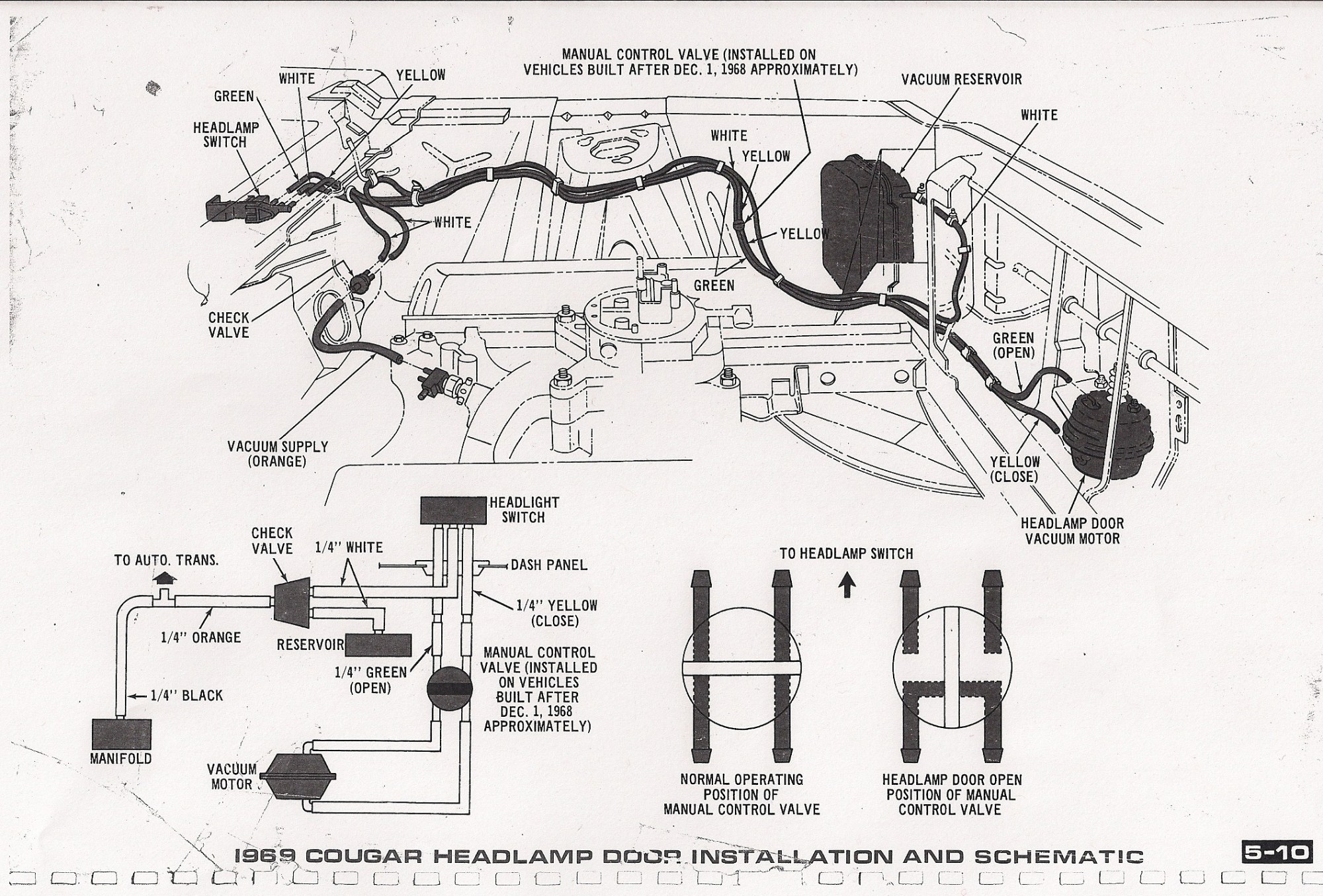 hight resolution of  headlight vacuum line routing