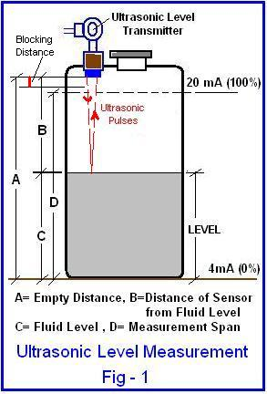 4 wire ultrasonic level transmitter electric dryer wiring diagram beginner s guide to