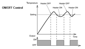 What is OnOff Control