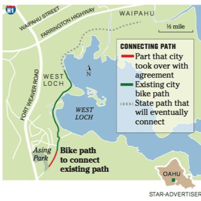 EWA bike path map