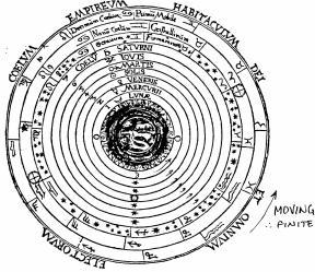 Cosmic Questions Media: Image: Medieval Cosmos