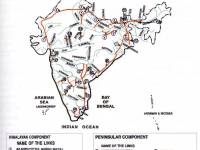 The Idea Of Interlinking Rivers: Cupidity or Stupidity?