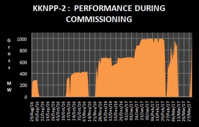 kknp2-1