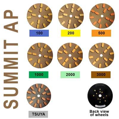 Alpha Professional Tools Introduces Summit AP Polishing Wheels