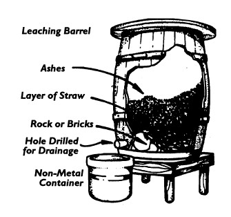 How to Make Lye for Natural Soap Making from Wood Ash