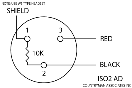 Db9 Pinout Color Code DB9 Male Pinout Wiring Diagram ~ Odicis