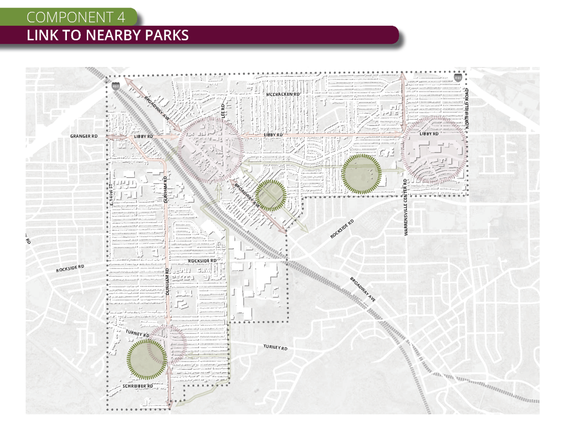 Framework component 4: Link to nearby parks