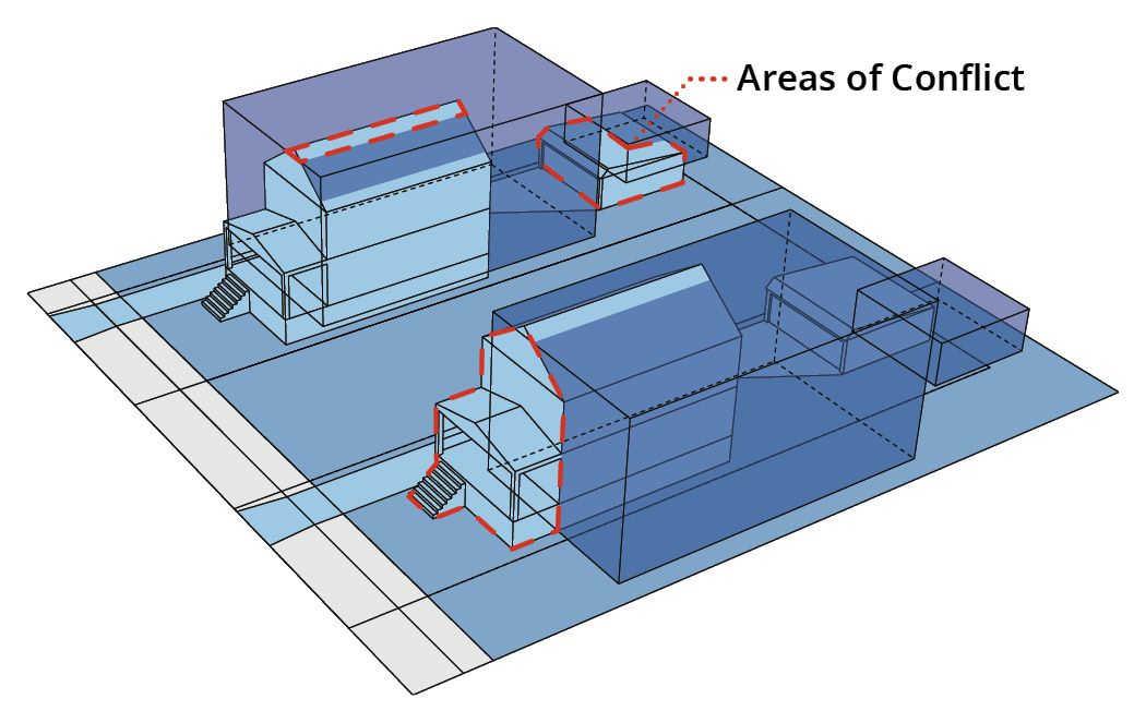 diagram of conflicts between existing buildings and zoning requirements