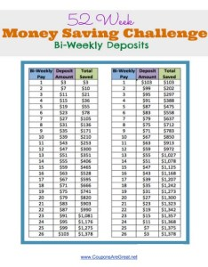 week money savings challenge bi weekly deposits also saving save with rh couponsaregreat