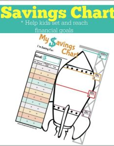 Printable savings chart for kids help set and reach financial goals also rh couponsaregreat