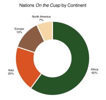 Nations cusp World Watch List (Open Doors)