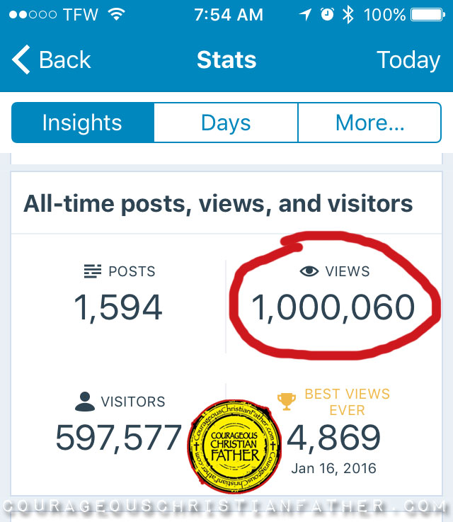 One Million Pageviews
