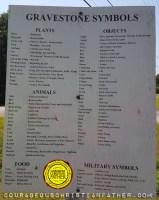 Gravestone Symbols sign at the Red Bird Baptist Church cemetery in Williamsburg, KY #GravestoneSymbols
