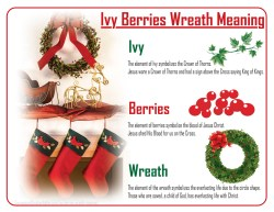 The meaning of Ivy, Berries and the Wreath Printable