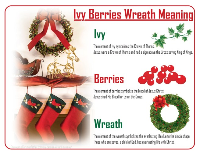 The meaning of the Ivy, Berries and Wreath Printable