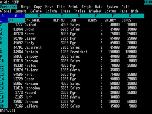 Sample screenshot of Lotus 1-2-3 - Lotus 1-2-3 Day