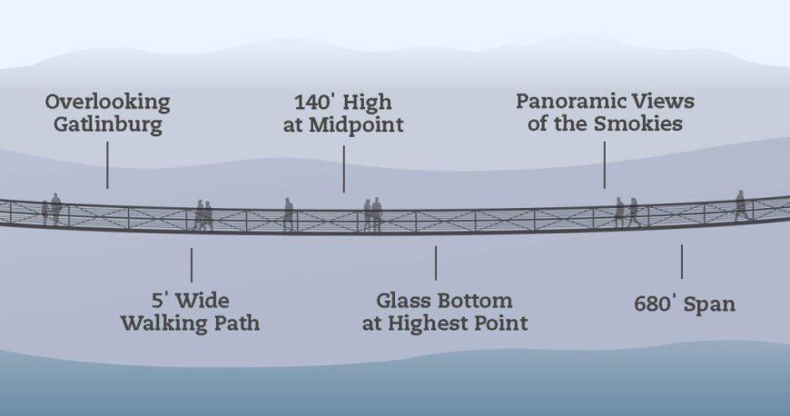 carousel-skybridge-map-4998909