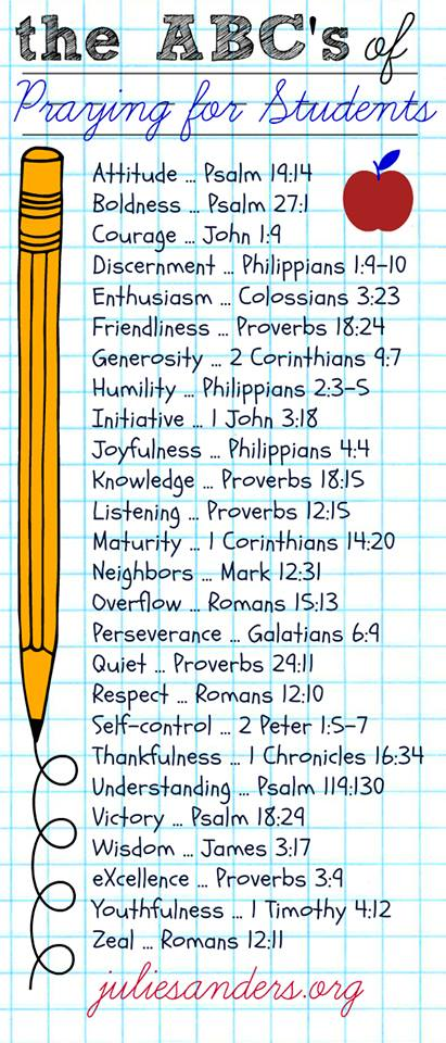 The ABC's of Praying for Students