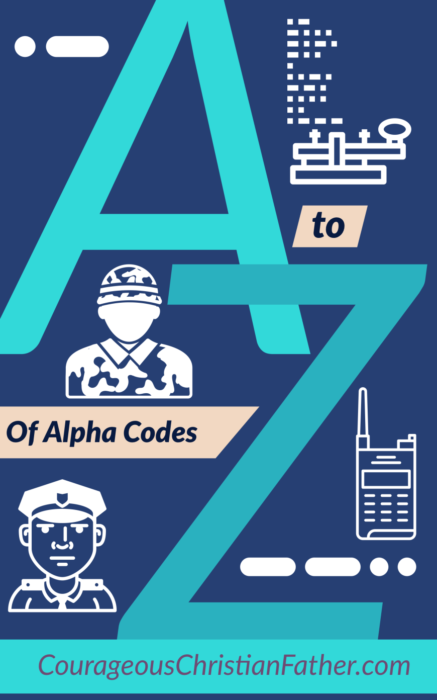 Alpha Codes - These are the codes often used by the military and police for each letter of the alphabet. Includes MoresCode, 1913, 1927, 1938, World War II and 1957-Present. #AlphaCodes