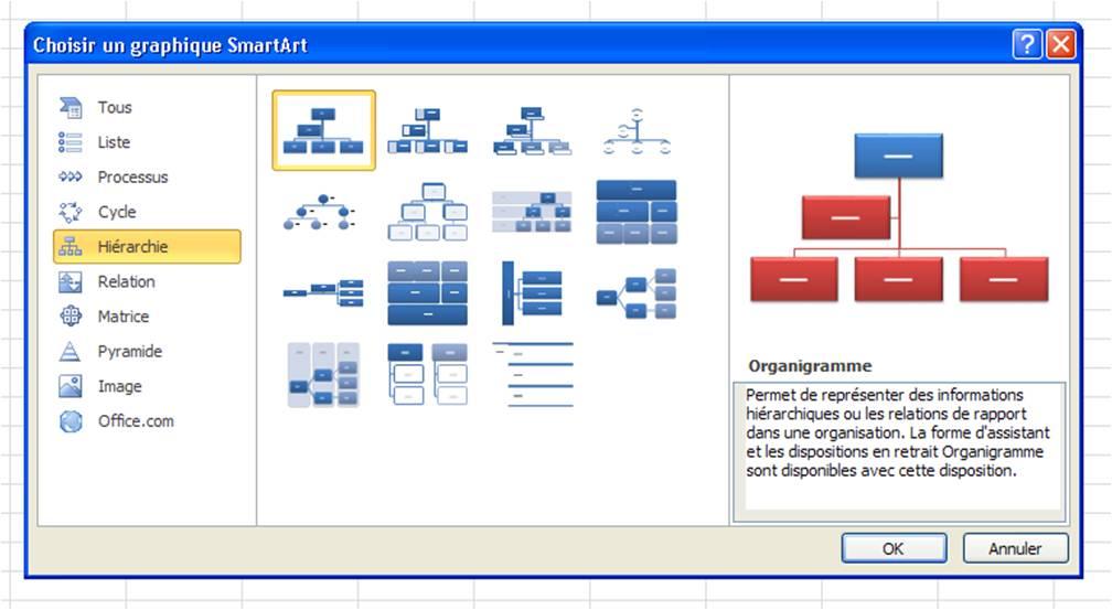 Modele Organigramme Excel Document Online