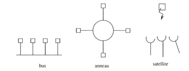 [PDF] Cours d'informatique décisionnelle enjeux et