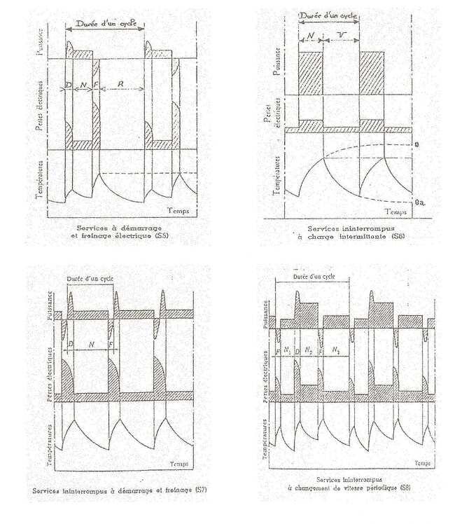 [PDF] Cours electricite : le moteur asynchrone triphase