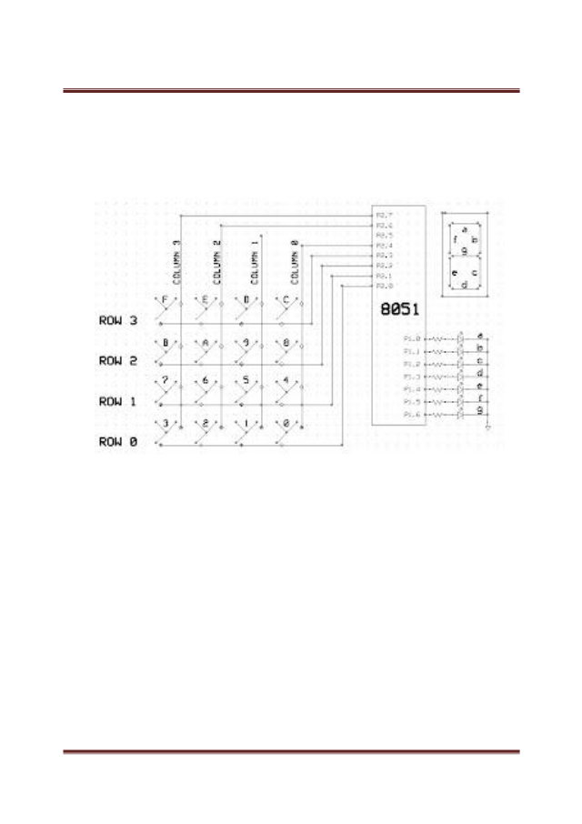 Page 31 EX NO 8 Hexadecimal to ASCII conversion Aim To