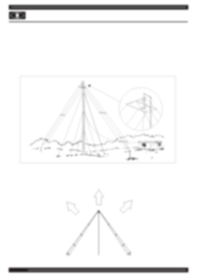 912-broadband-dip-instal-multi-wire-125W-BC91200.pdf