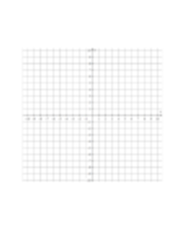 Graph the solution set on a number line Multiply both