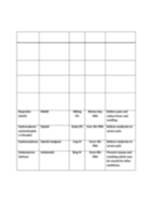 care plan sec med.docx - MEDICATION CHART FOR SECONDARY PATIENT Student Name MEDICATION CLASSIFICATION Oxycodone Semi synthetic opioid DOSAGE AND ...