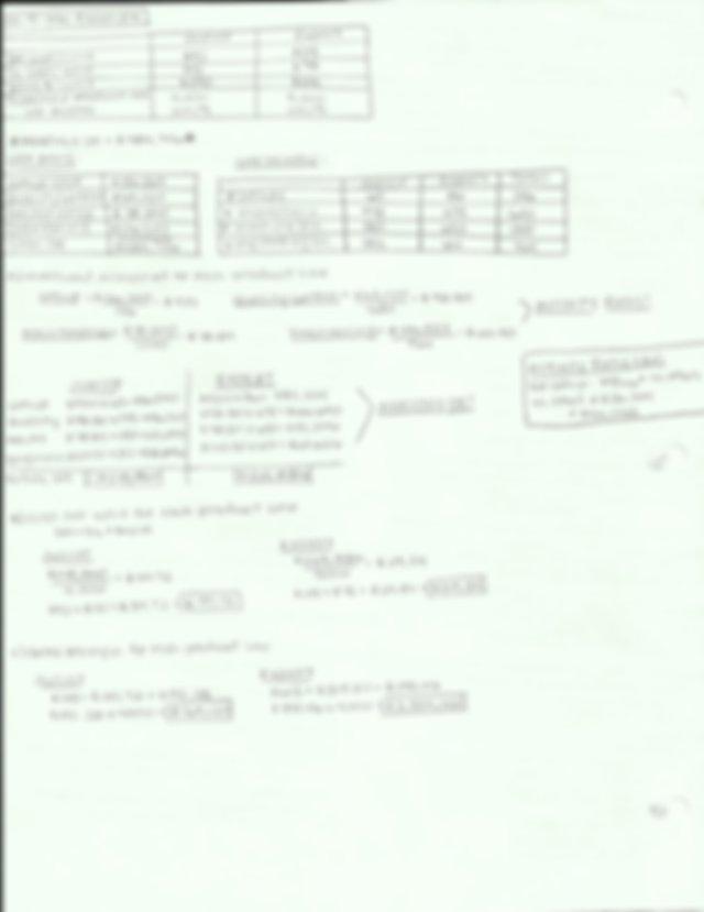 Exam 1 Cheat Sheet Page 1